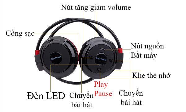 Chức năng tai nghe bluetooth 503 TF